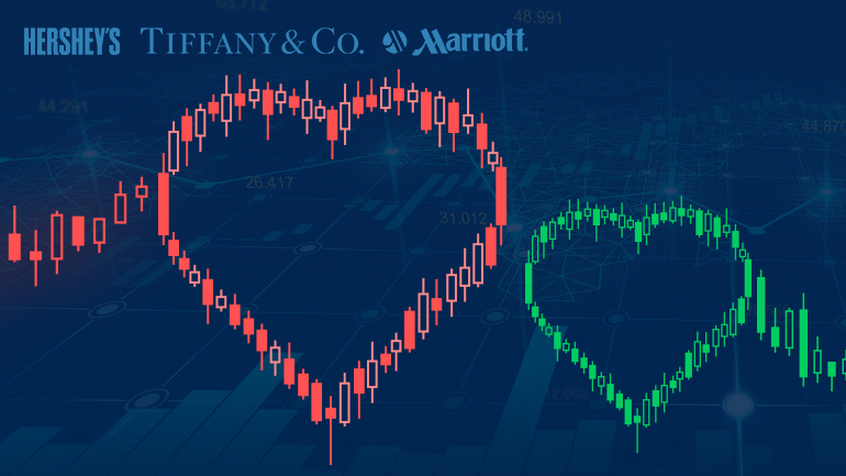 Spreading the Love, by Reducing the Spreads, –20% on Valentine Stocks