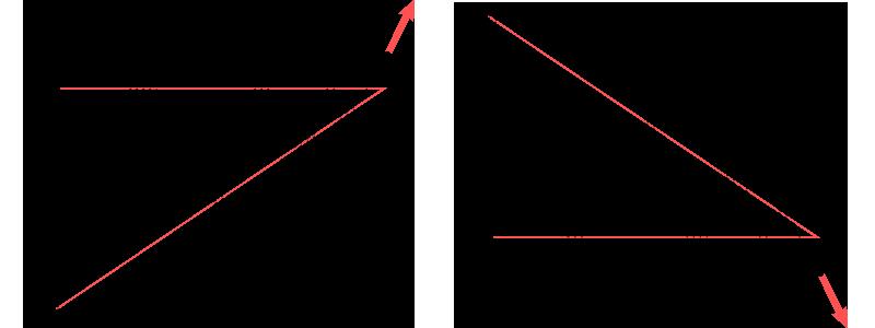 Triangles symétriques