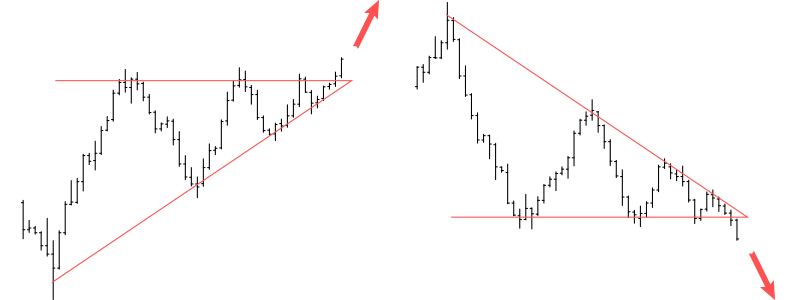 Triangoli simmetrici