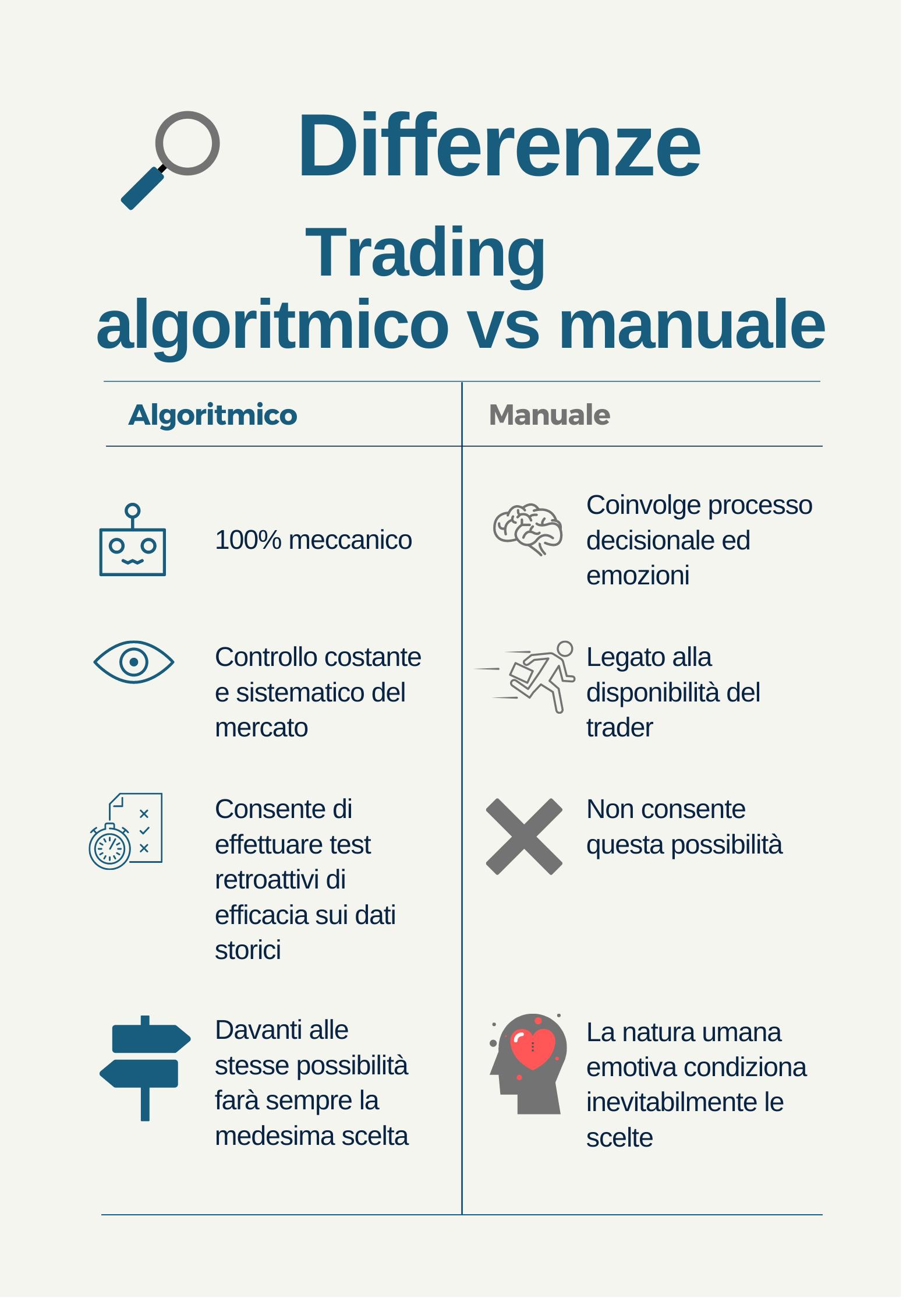 differenze-trading-algoritmico-vs-manuale